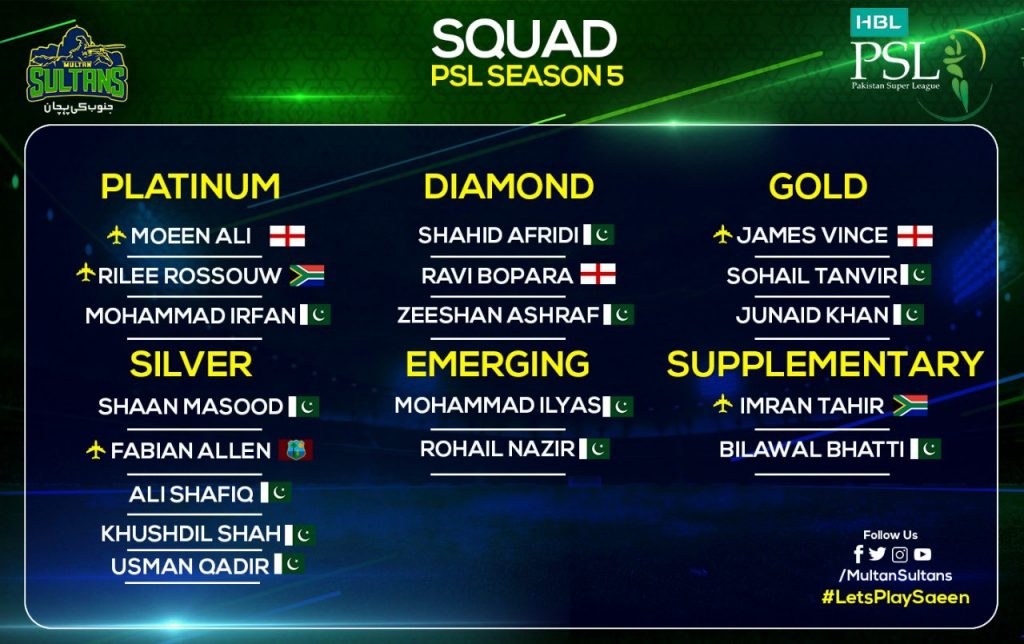 Multan Sultans Squad PSL 2020