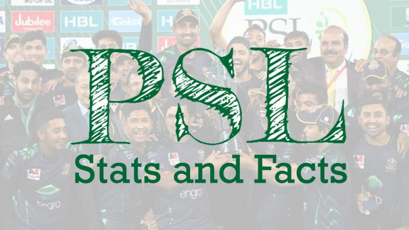 Interesting PSL Facts and Stats