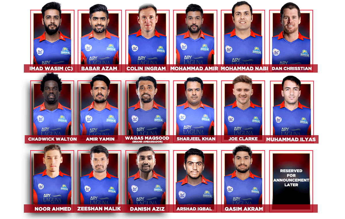 Karachi Kings Squad PSL 6 2021